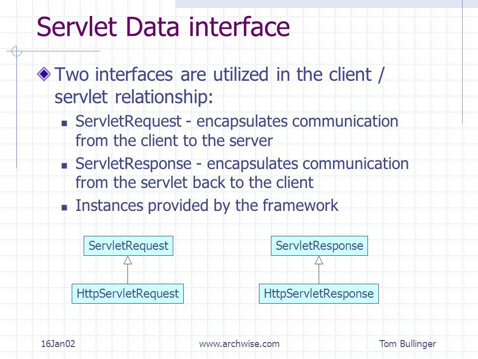 Tom Bullinger 16Jan02www.archwise.com Servlet Data interface Two interfaces are utilized in the client / servlet relationship: ServletRequest - encapsulates communication from the client to the server ServletResponse - encapsulates communication from the servlet back to the client Instances provided by the framework ServletRequest HttpServletRequest ServletResponse HttpServletResponse