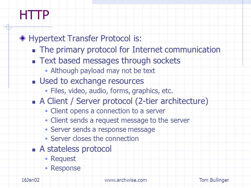 Tom Bullinger 16Jan02www.archwise.com HTTP Hypertext Transfer Protocol is: The primary protocol for Internet communication Text based messages through sockets  Although payload may not be text Used to exchange resources  Files, video, audio, forms, graphics, etc.
