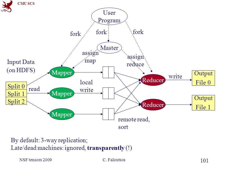CMU SCS NSF tensors 2009C.