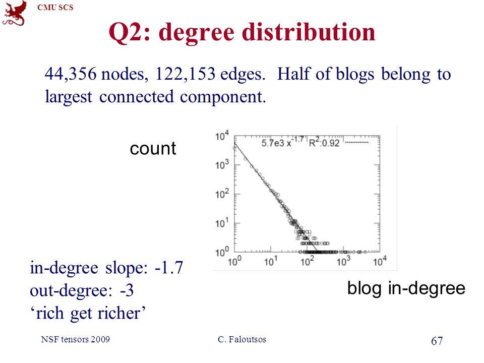 CMU SCS NSF tensors 2009C. Faloutsos 67 Q2: degree distribution 44,356 nodes, 122,153 edges.