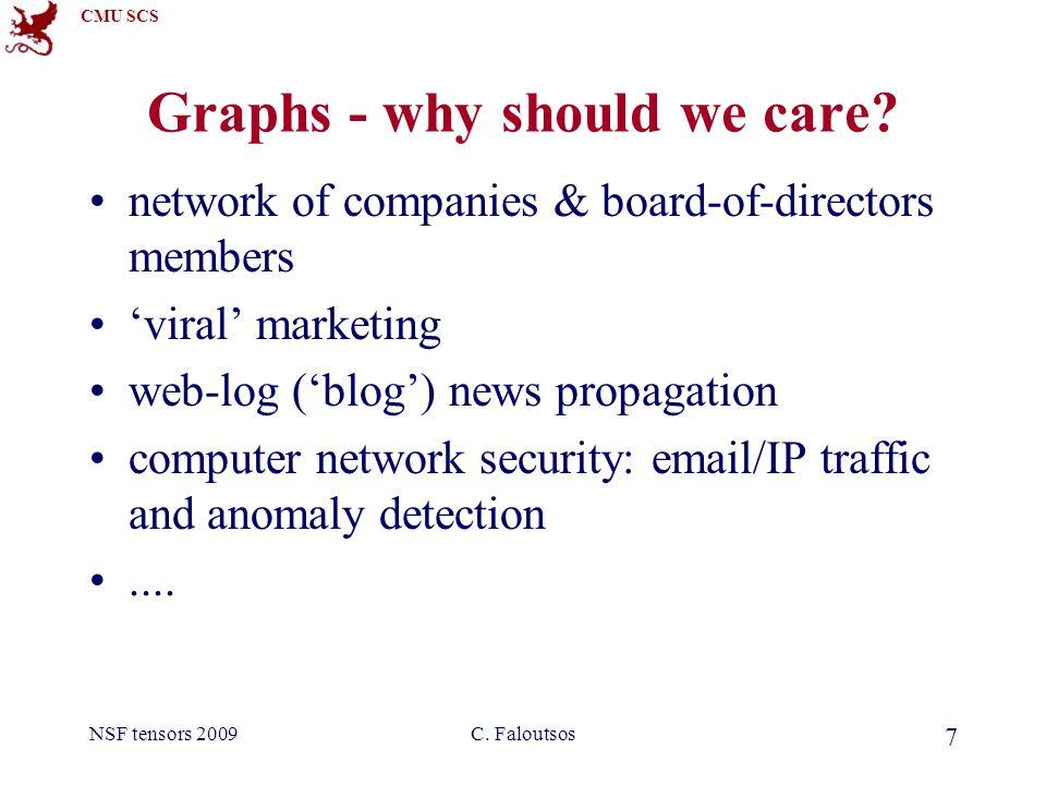 CMU SCS NSF tensors 2009C.Faloutsos 18 More power laws: web hit counts [w/ A.