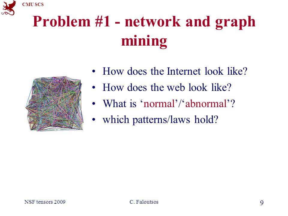 CMU SCS NSF tensors 2009C. Faloutsos 10 Graph mining Are real graphs random?