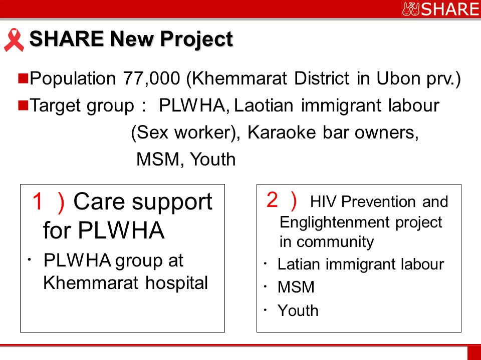 www.***.com SHARE New Project 1) Care support for PLWHA ・ PLWHA group at Khemmarat hospital 2) HIV Prevention and Englightenment project in community ・ Latian immigrant labour ・ MSM ・ Youth Population 77,000 (Khemmarat District in Ubon prv.) Target group : PLWHA, Laotian immigrant labour (Sex worker), Karaoke bar owners, MSM, Youth