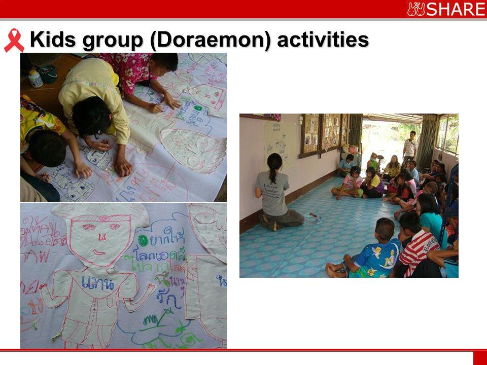www.***.com Kids group (Doraemon) activities
