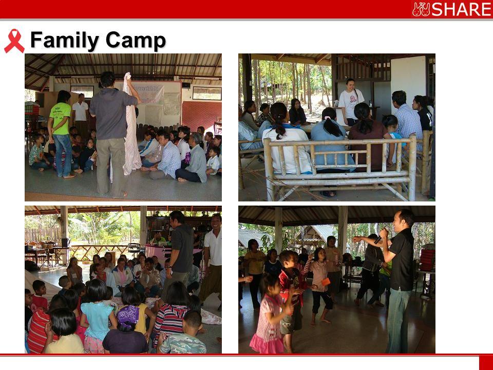 www.***.com Family Camp
