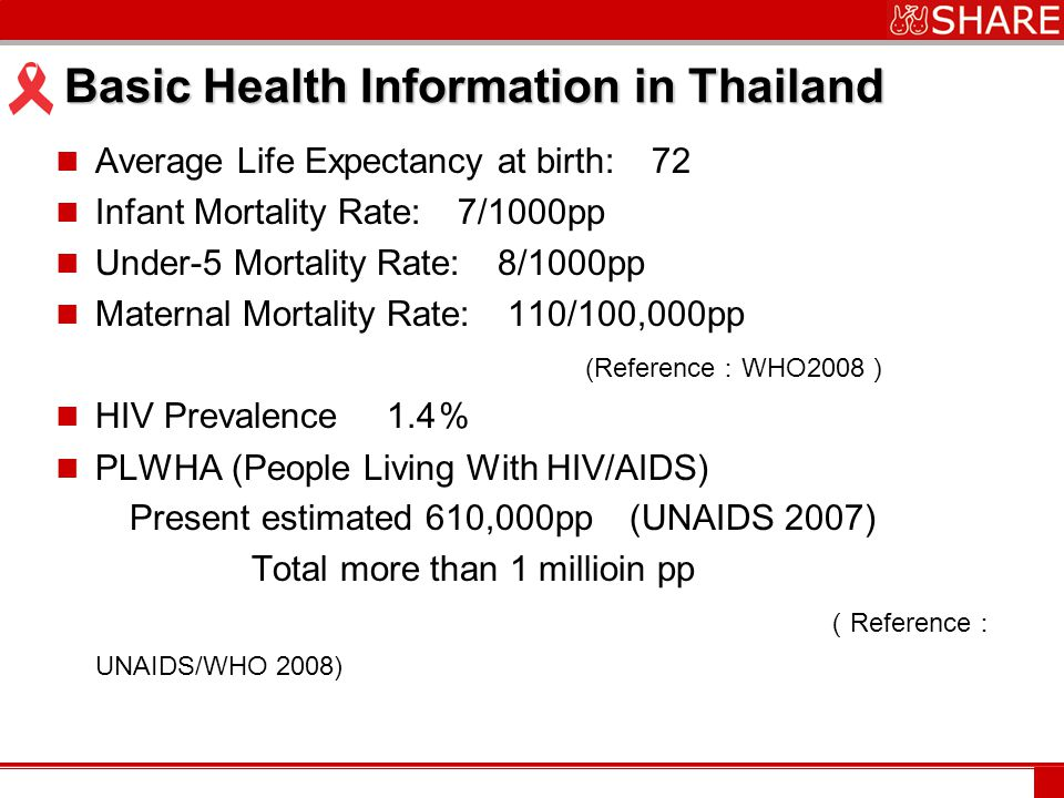 www.***.com Basic Health Information in Thailand Average Life Expectancy at birth: 72 Infant Mortality Rate: 7/1000pp Under-5 Mortality Rate: 8/1000pp