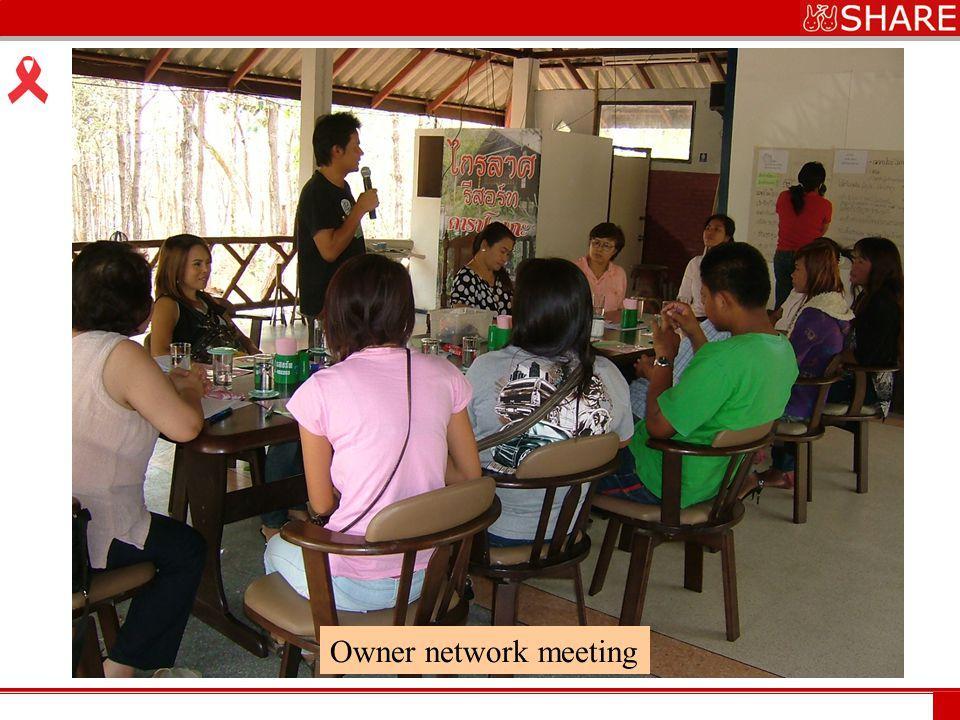 www.***.com Owner network meeting