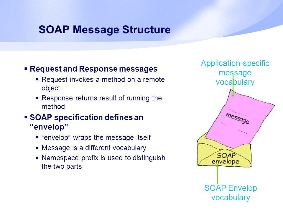 SOAP Message Structure  Request and Response messages  Request invokes a method on a remote object  Response returns result of running the method  SOAP specification defines an envelop  envelop wraps the message itself  Message is a different vocabulary  Namespace prefix is used to distinguish the two parts Application-specific message vocabulary SOAP Envelop vocabulary