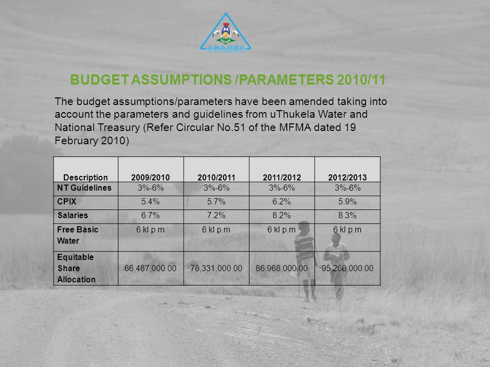 REVIEW OF OPERATING RESULTS Figures with regard to the 2010/11 MTREF budget are included in this report.