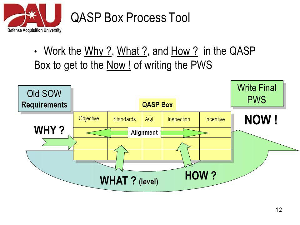 12 QASP Box Process Tool Old SOW Requirements Old SOW Requirements Write Final PWS Write Final PWS QASP Box Objective StandardsAQLInspectionIncentive HOW .