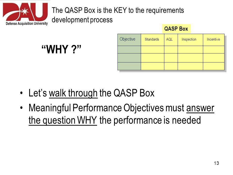 13 The QASP Box is the KEY to the requirements development process Let's walk through the QASP Box Meaningful Performance Objectives must answer the question WHY the performance is needed QASP Box Objective StandardsAQLInspectionIncentive WHY