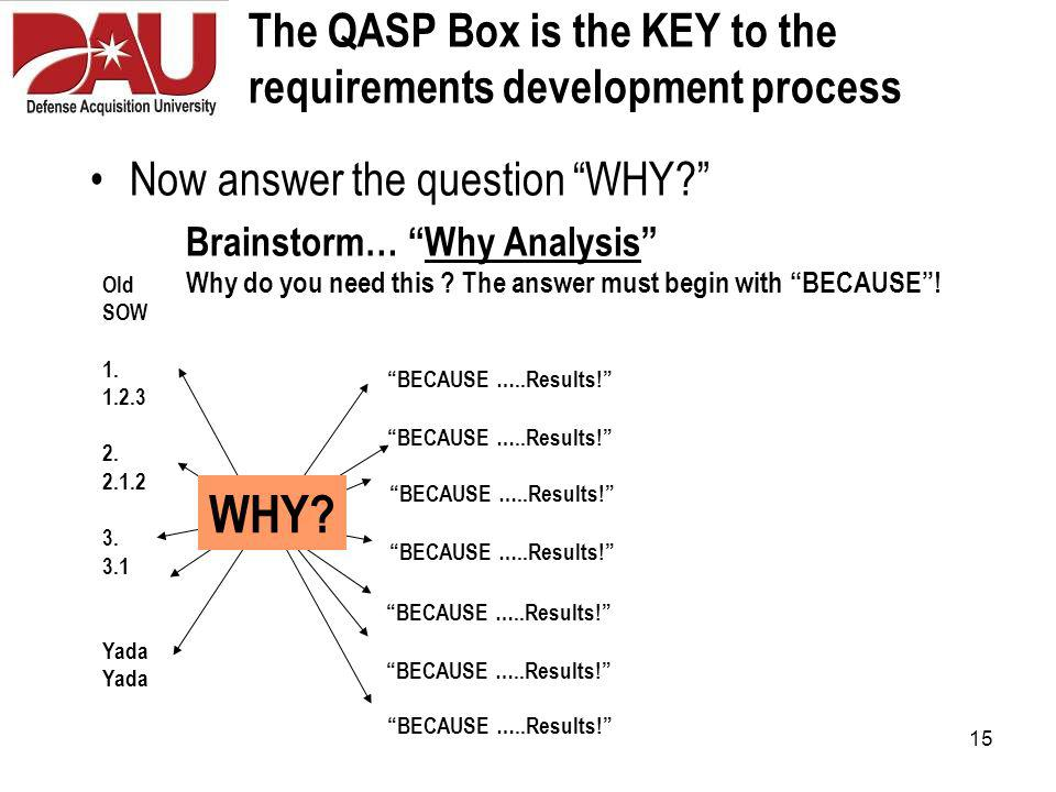 15 The QASP Box is the KEY to the requirements development process Now answer the question WHY? Brainstorm… Why Analysis Why do you need this .