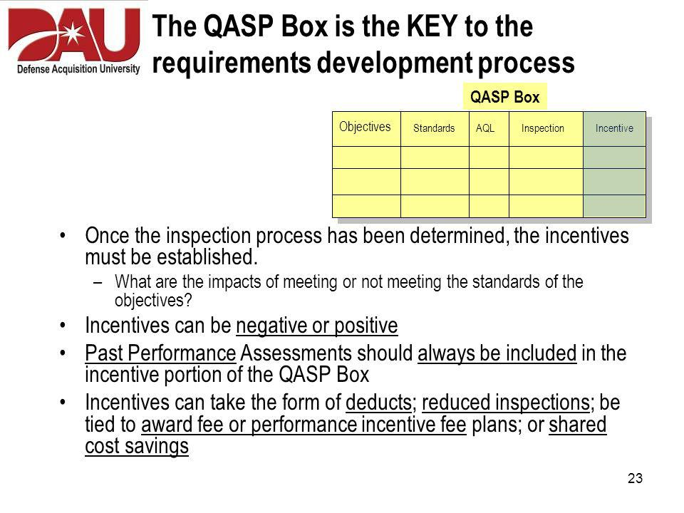 23 The QASP Box is the KEY to the requirements development process Once the inspection process has been determined, the incentives must be established.