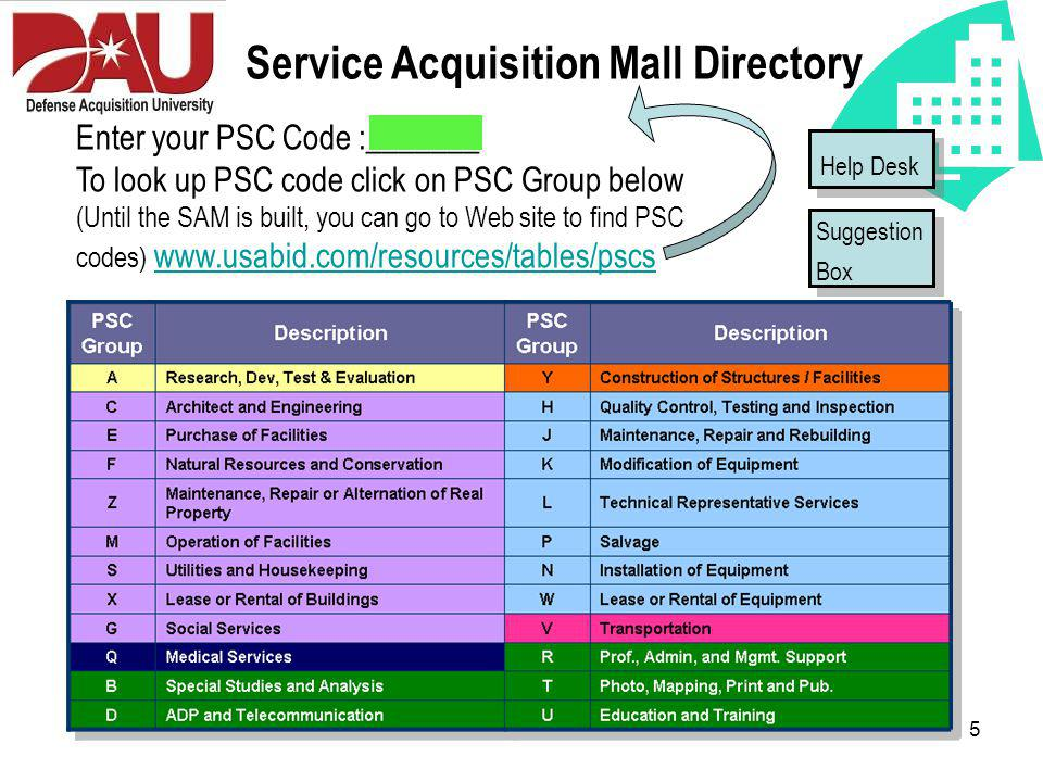 5 Enter your PSC Code :_______ To look up PSC code click on PSC Group below (Until the SAM is built, you can go to Web site to find PSC codes) www.usabid.com/resources/tables/pscs www.usabid.com/resources/tables/pscs Service Acquisition Mall Directory Help Desk Suggestion Box