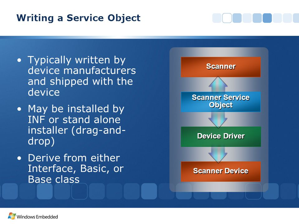 Writing a Service Object Typically written by device manufacturers and shipped with the device May be installed by INF or stand alone installer (drag-and- drop) Derive from either Interface, Basic, or Base class Scanner Service Object Scanner Device Driver Scanner Device