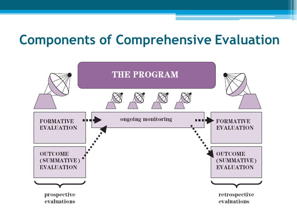 Components of Comprehensive Evaluation