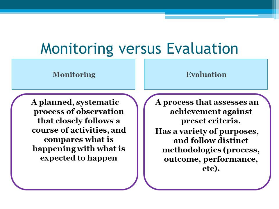 Evaluation Monitoring A systematic process to determine the extent to which service needs and results have been or are being achieved and analyse the reasons for any discrepancy.