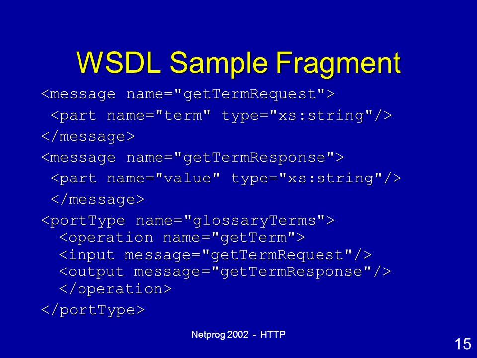 15 Netprog 2002 - HTTP WSDL Sample Fragment </message> </portType>