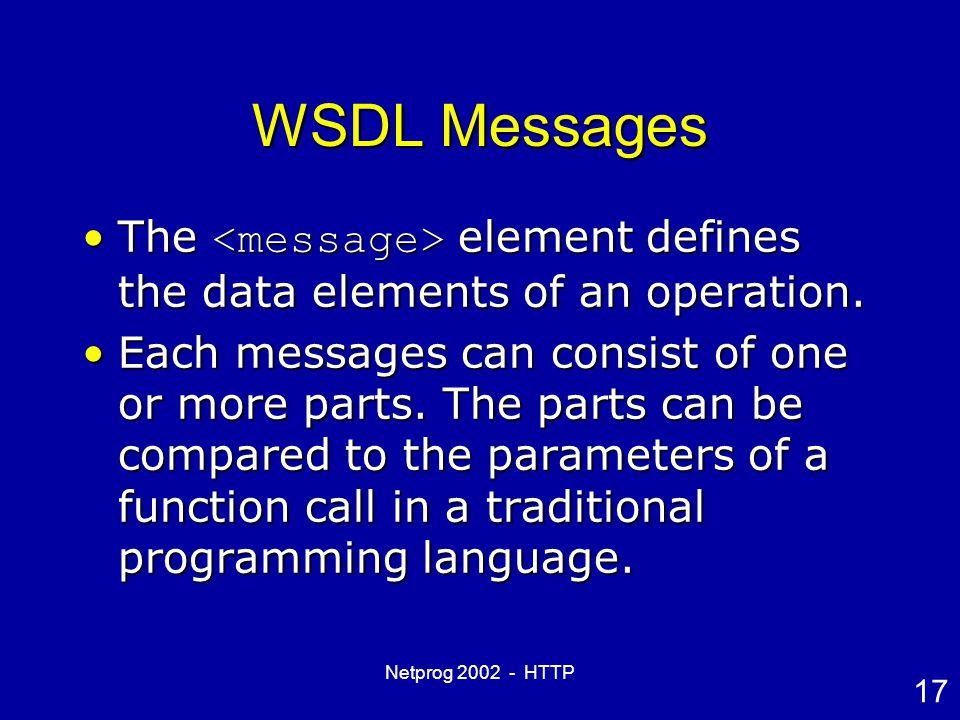 17 Netprog 2002 - HTTP WSDL Messages The element defines the data elements of an operation.The element defines the data elements of an operation.