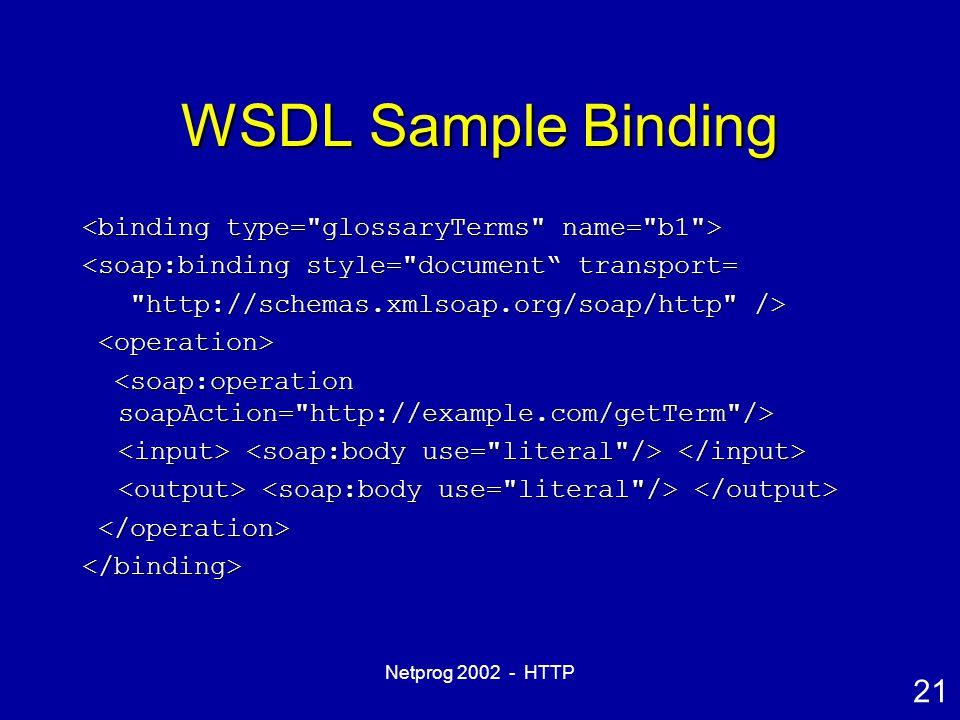 21 Netprog 2002 - HTTP WSDL Sample Binding <soap:binding style= document transport= http://schemas.xmlsoap.org/soap/http /> http://schemas.xmlsoap.org/soap/http /> </binding>