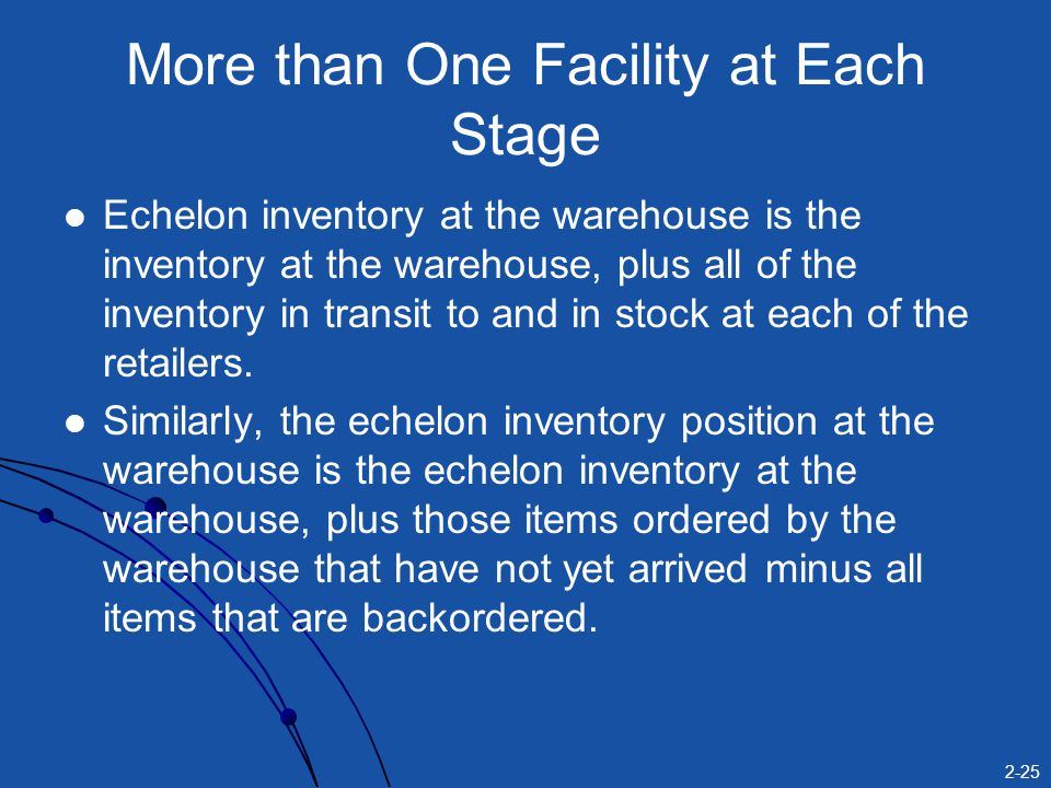 2-25 More than One Facility at Each Stage Echelon inventory at the warehouse is the inventory at the warehouse, plus all of the inventory in transit to and in stock at each of the retailers.