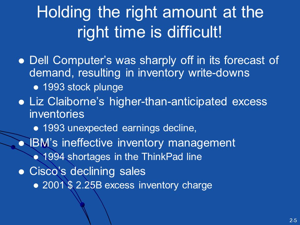 2-5 Holding the right amount at the right time is difficult! Dell Computer's was sharply off in its forecast of demand, resulting in inventory write-d