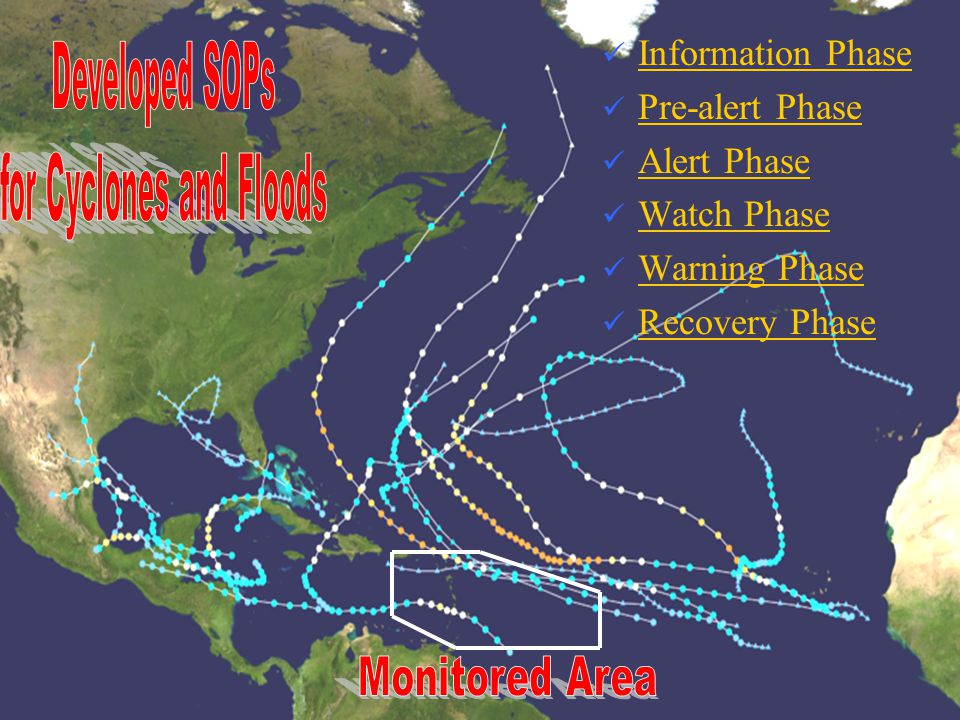 Information Phase Pre-alert Phase Alert Phase Watch Phase Warning Phase Recovery Phase