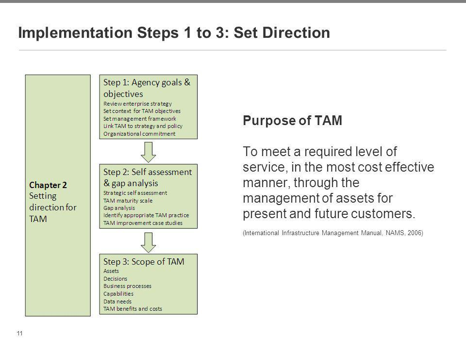 11 Implementation Steps 1 to 3: Set Direction Purpose of TAM To meet a required level of service, in the most cost effective manner, through the manag