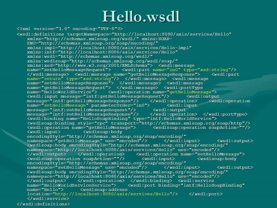 Hello.wsdl </wsdl:definitions>
