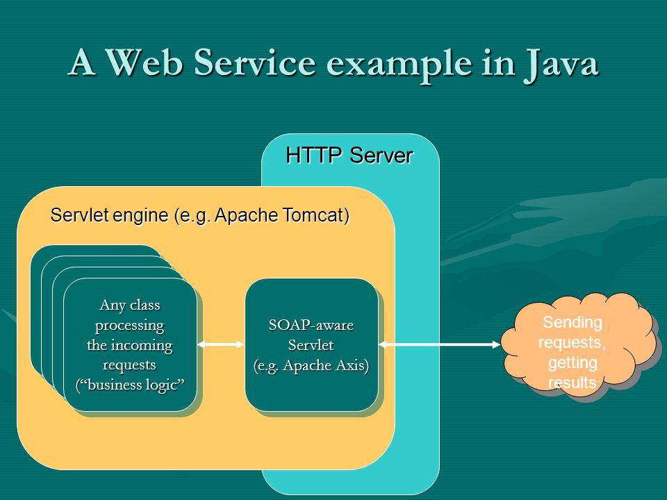 A Web Service example in Java SOAP-awareServlet (e.g.