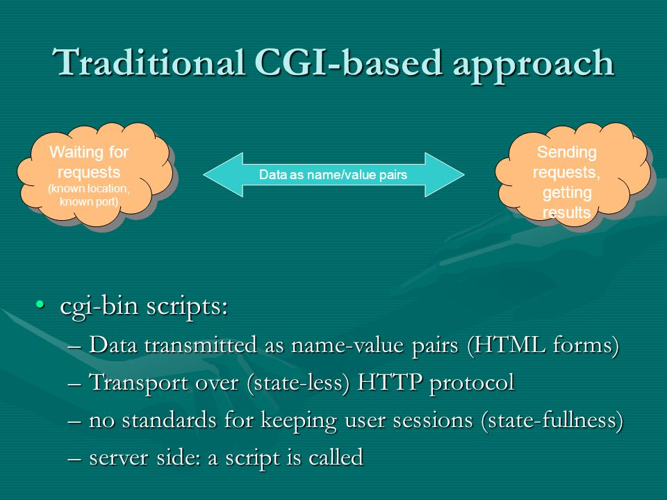 Sending requests, getting results Waiting for requests (known location, known port) Waiting for requests (known location, known port) Data as name/value pairs Traditional CGI-based approach cgi-bin scripts:cgi-bin scripts: –Data transmitted as name-value pairs (HTML forms) –Transport over (state-less) HTTP protocol –no standards for keeping user sessions (state-fullness) –server side: a script is called