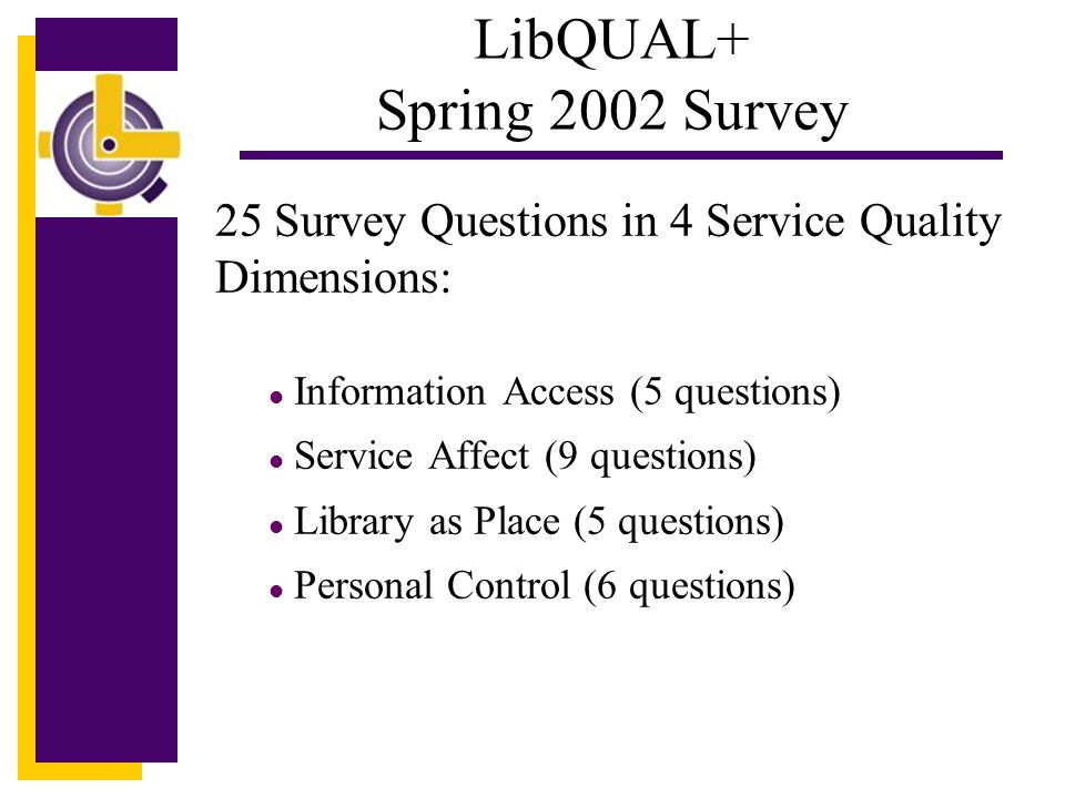 Click to edit Master title style LibQUAL+ Spring 2002 Survey 25 Survey Questions in 4 Service Quality Dimensions: l Information Access (5 questions) l Service Affect (9 questions) l Library as Place (5 questions) l Personal Control (6 questions)