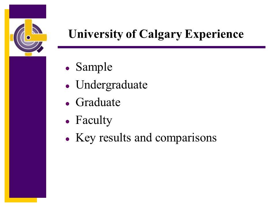 l Sample l Undergraduate l Graduate l Faculty l Key results and comparisons