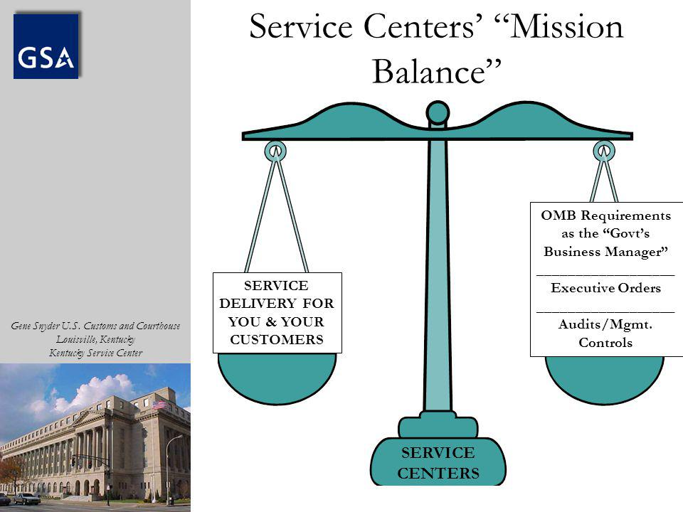 Gene Snyder U.S. Customs and Courthouse Louisville, Kentucky Kentucky Service Center SERVICE DELIVERY FOR YOU & YOUR CUSTOMERS OMB Requirements as the