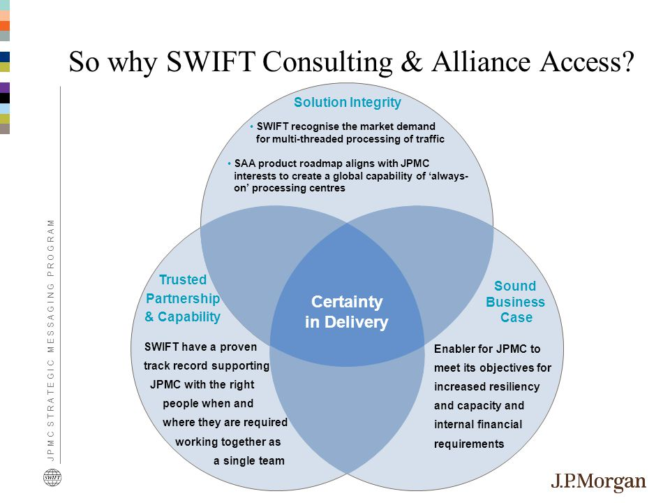 So why SWIFT Consulting & Alliance Access? Certainty in Delivery Sound Business Case SAA product roadmap aligns with JPMC interests to create a global