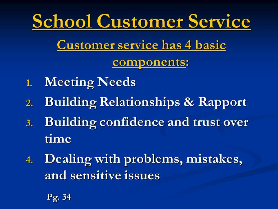 School Customer Service Activity #3 Building Trust & Confidence: Field trip to zoo scenario …