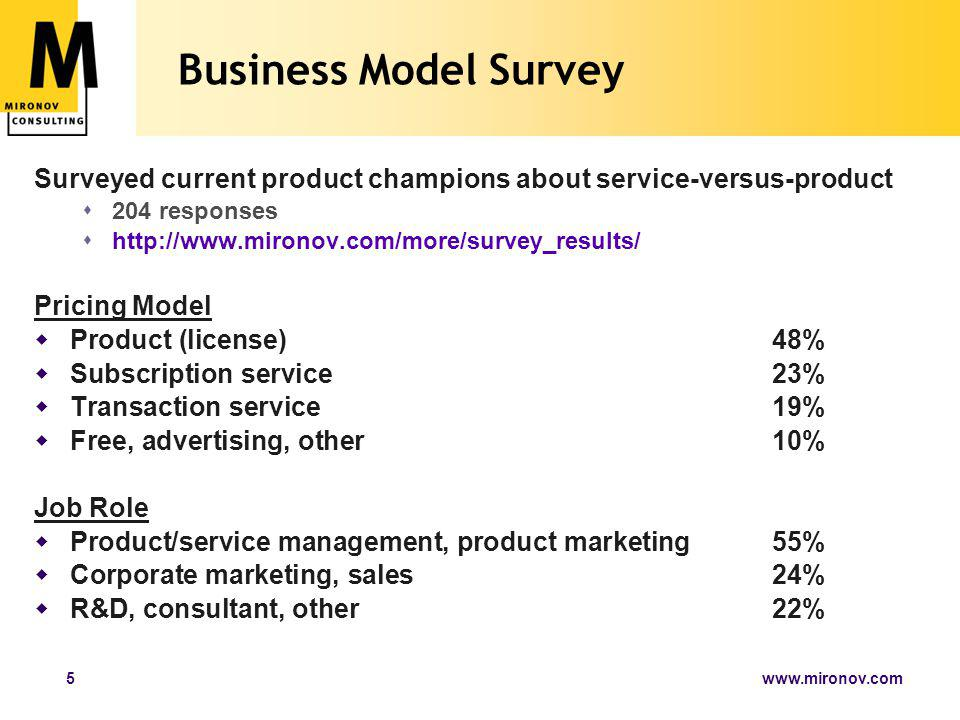 www.mironov.com5 Business Model Survey Surveyed current product champions about service-versus-product  204 responses  http://www.mironov.com/more/survey_results/ Pricing Model  Product (license)48%  Subscription service23%  Transaction service19%  Free, advertising, other10% Job Role  Product/service management, product marketing55%  Corporate marketing, sales24%  R&D, consultant, other22%