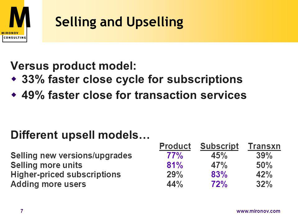 www.mironov.com7 Selling and Upselling Versus product model:  33% faster close cycle for subscriptions  49% faster close for transaction services Different upsell models… ProductSubscriptTransxn Selling new versions/upgrades77%45%39% Selling more units81%47%50% Higher-priced subscriptions29%83%42% Adding more users44%72%32%