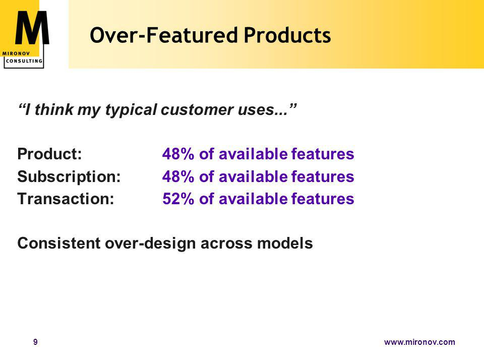 www.mironov.com9 Over-Featured Products I think my typical customer uses... Product:48% of available features Subscription: 48% of available features Transaction: 52% of available features Consistent over-design across models