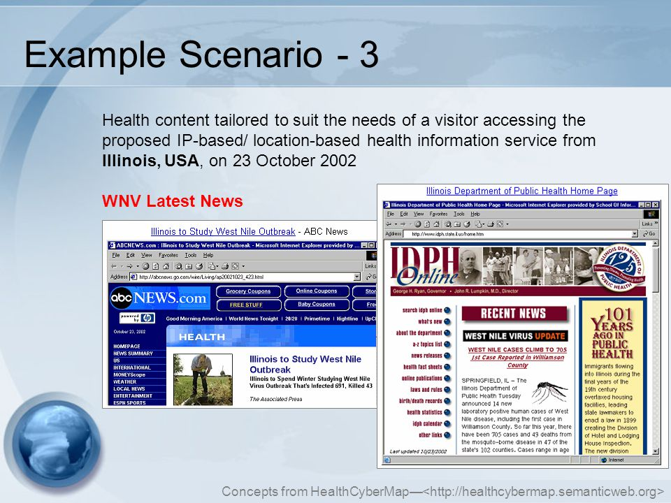 Concepts from HealthCyberMap— Health content tailored to suit the needs of a visitor accessing the proposed IP-based/ location-based health information service from Illinois, USA, on 23 October 2002 WNV Latest News Example Scenario - 3