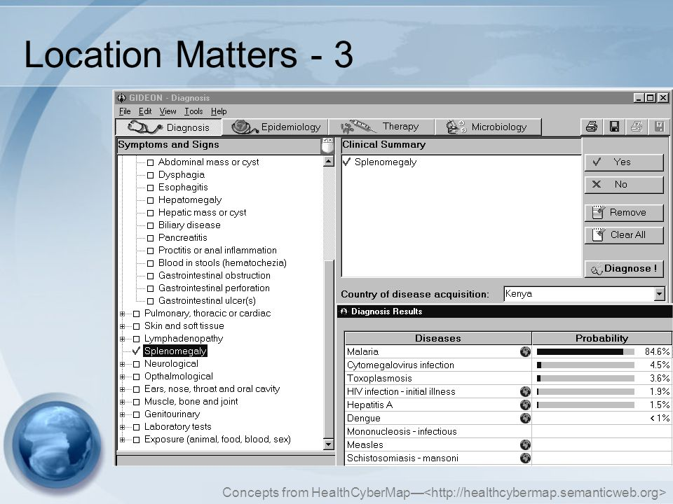 Concepts from HealthCyberMap— Location Matters - 4