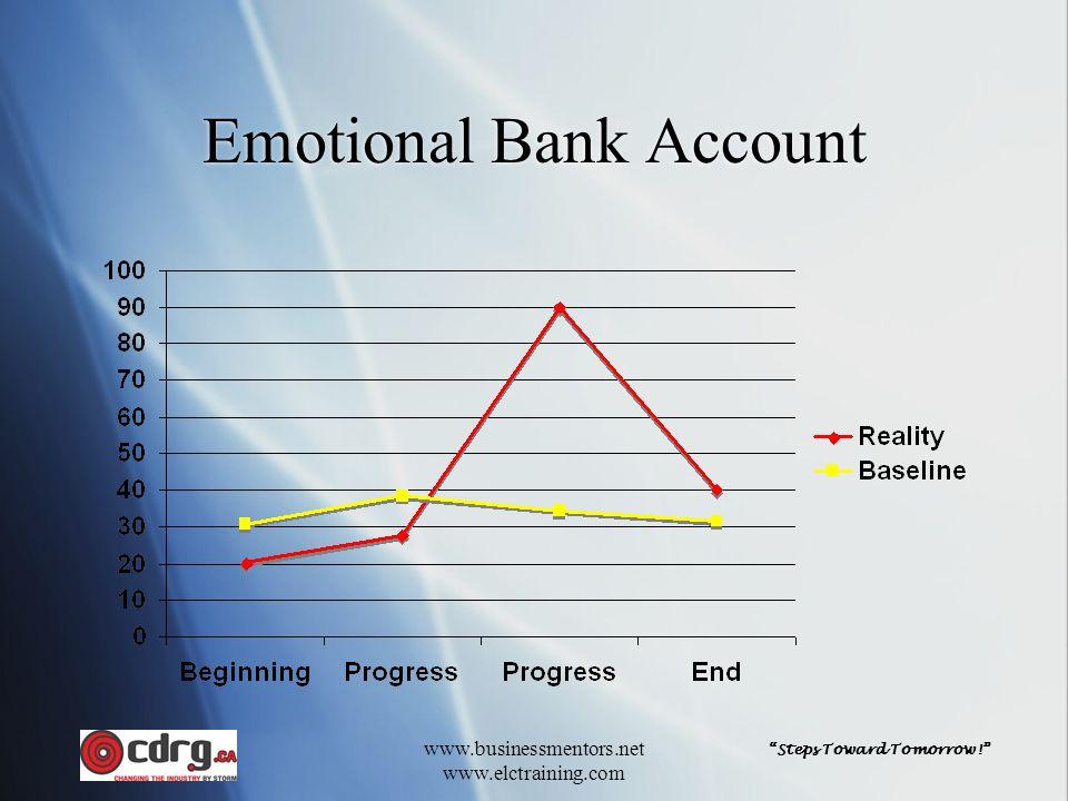 """Steps Toward Tomorrow!"" www.businessmentors.net www.elctraining.com Emotional Bank Account"
