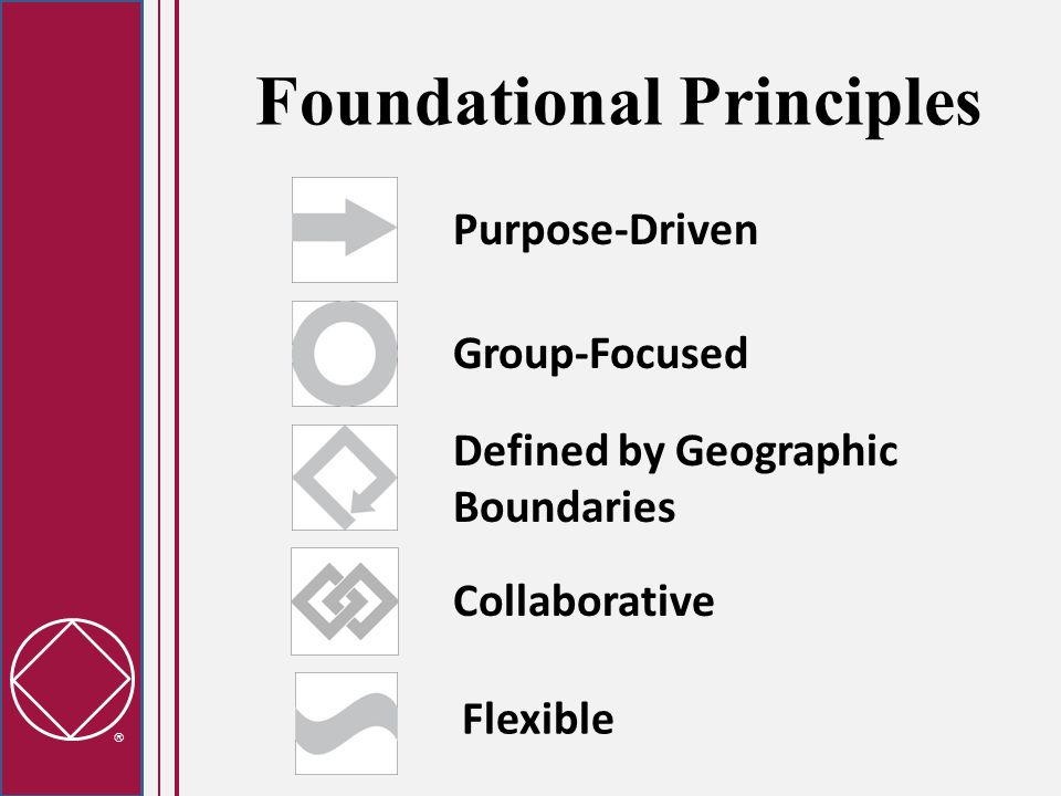  Foundational Principles Purpose-Driven Flexible Defined by Geographic Boundaries Group-Focused Collaborative
