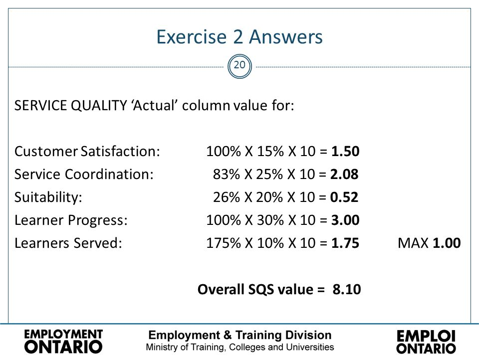 20 Exercise 2 Answers SERVICE QUALITY 'Actual' column value for: Customer Satisfaction:100% X 15% X 10 = 1.50 Service Coordination: 83% X 25% X 10 = 2.08 Suitability: 26% X 20% X 10 = 0.52 Learner Progress:100% X 30% X 10 = 3.00 Learners Served:175% X 10% X 10 = 1.75MAX 1.00 Overall SQS value = 8.10