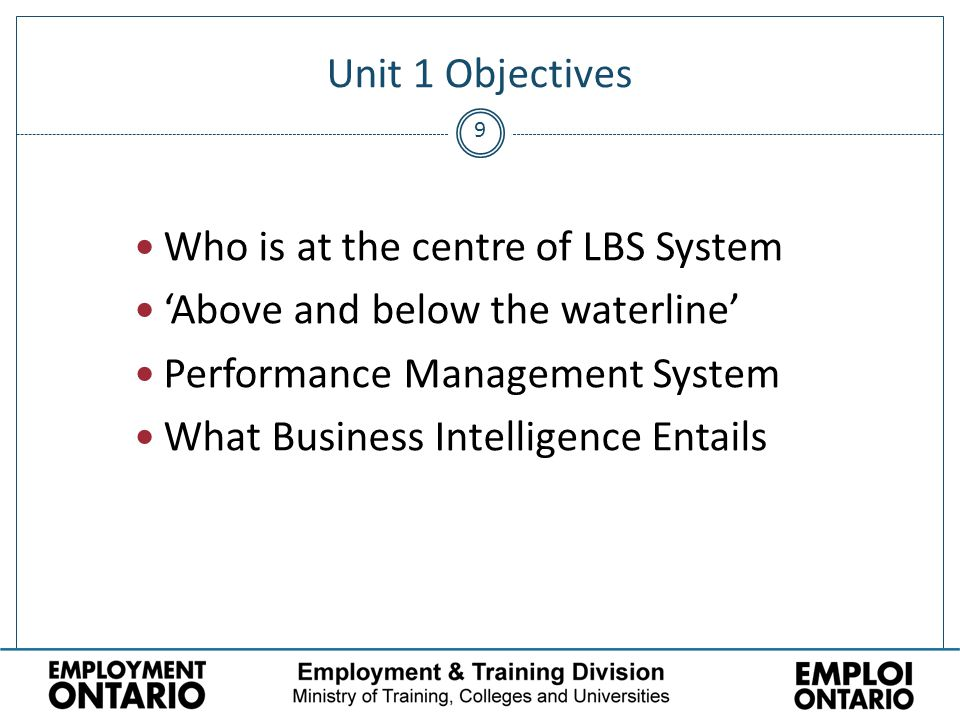 9 Unit 1 Objectives Who is at the centre of LBS System 'Above and below the waterline' Performance Management System What Business Intelligence Entails