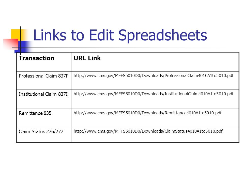 Links to Edit Spreadsheets TransactionURL Link Professional Claim 837P http://www.cms.gov/MFFS5010D0/Downloads/ProfessionalClaim4010A1to5010.pdf Institutional Claim 837I http://www.cms.gov/MFFS5010D0/Downloads/InstitutionalClaim4010A1to5010.pdf Remittance 835 http://www.cms.gov/MFFS5010D0/Downloads/Remittance4010A1to5010.pdf Claim Status 276/277 http://www.cms.gov/MFFS5010D0/Downloads/ClaimStatus4010A1to5010.pdf