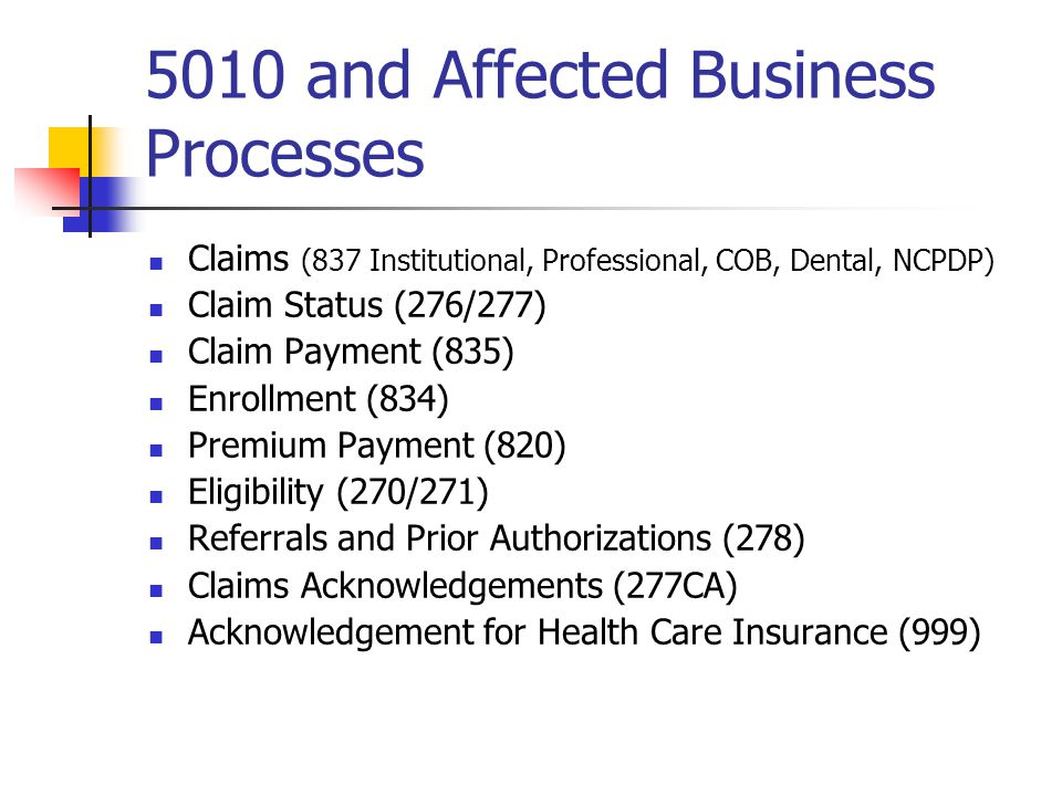 5010 and Affected Business Processes Claims (837 Institutional, Professional, COB, Dental, NCPDP) Claim Status (276/277) Claim Payment (835) Enrollment (834) Premium Payment (820) Eligibility (270/271) Referrals and Prior Authorizations (278) Claims Acknowledgements (277CA) Acknowledgement for Health Care Insurance (999)