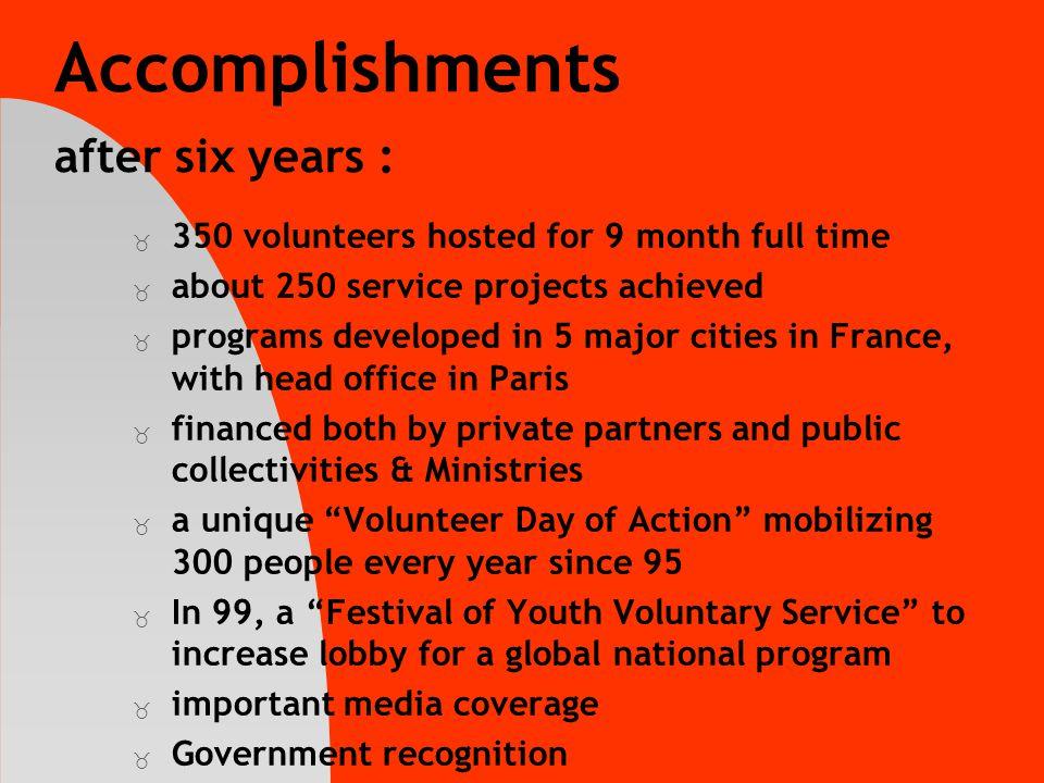 Festival du Service Volontaire 28 et 29 mai - Paris & Lyon