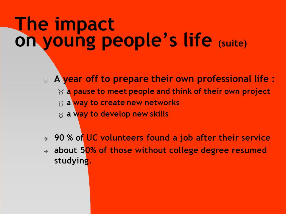 The impact on young people's life _ A year off to better understand society and their role as active citizens 88 % of UC volunteers better understand society after their service year _ A year to experience diversity and teamwork, a year to learn about others and increase their adaptation skills _ A year of deep personal & human enrichment 88% of UC volunteers feel more lucid about their own capacities after their service 66% of them feel more self-confident and more responsable for their own life