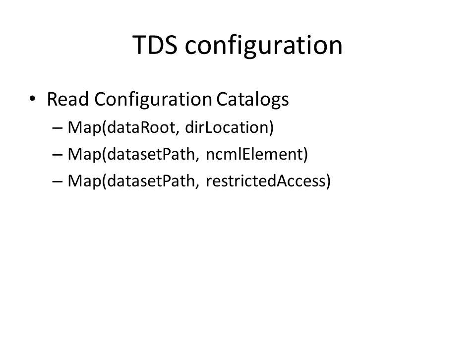 TDS configuration Read Configuration Catalogs – Map(dataRoot, dirLocation) – Map(datasetPath, ncmlElement) – Map(datasetPath, restrictedAccess)